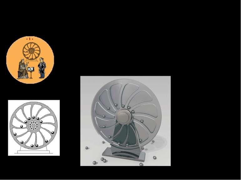 Ще декілька моделей… Приваблива ідея побудувати колесо, що не може перебувати...