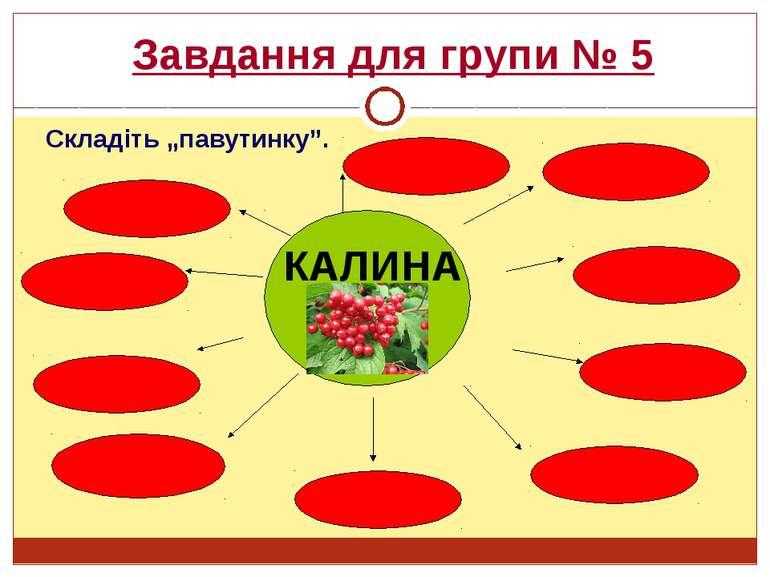 """Завдання для групи № 5 КАЛИНА Складіть """"павутинку""""."""