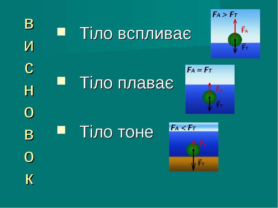 в и с н о в о к Тіло вспливає Тіло плаває Тіло тоне