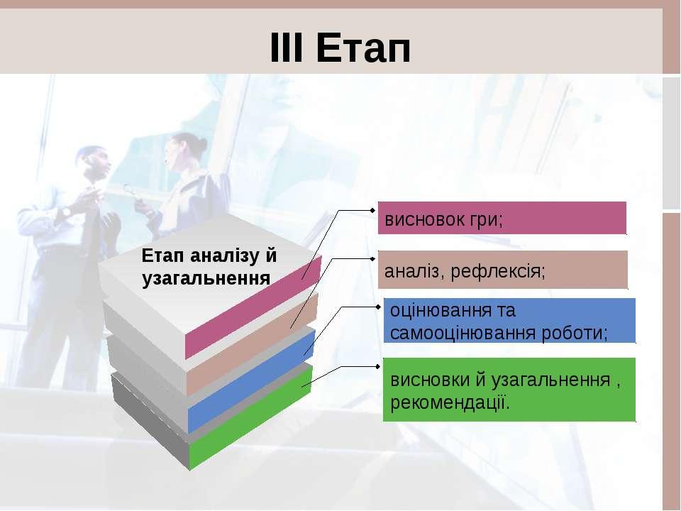 ІІІ Етап висновок гри; аналіз, рефлексія; висновки й узагальнення , рекоменда...