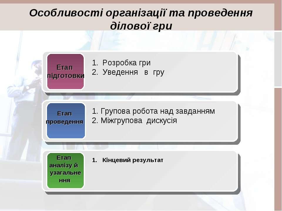 Особливості організації та проведення ділової гри Етап підготовки Розробка гр...