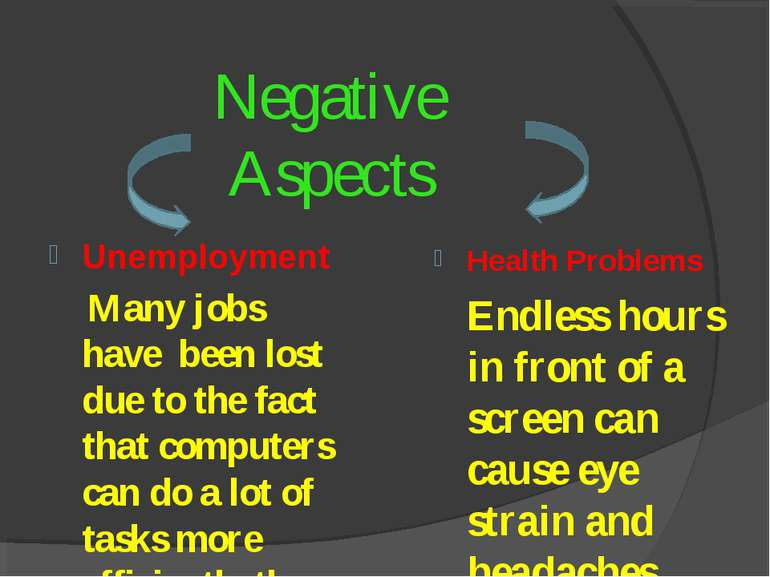 Negative Aspects Unemployment Many jobs have been lost due to the fact that c...