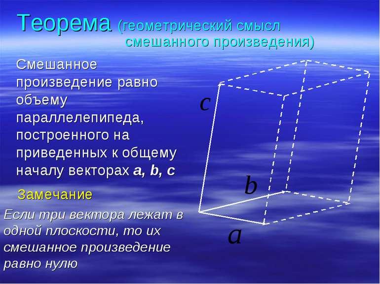 Теорема (геометрический смысл смешанного произведения) Смешанное произведение...
