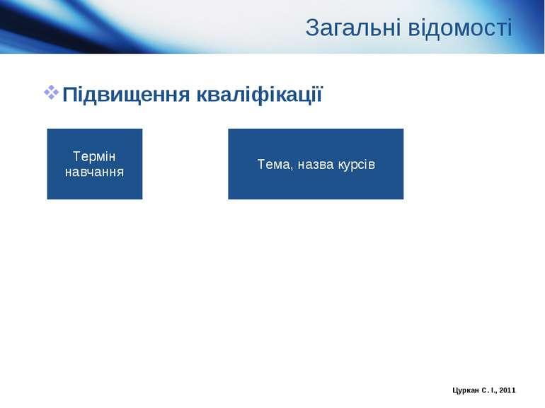 Загальні відомості Підвищення кваліфікації Цуркан С. І., 2011 Термін навчання...