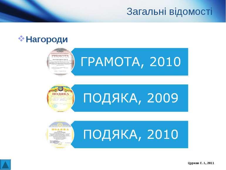 Загальні відомості Нагороди Цуркан С. І., 2011 Цуркан С. І., 2011