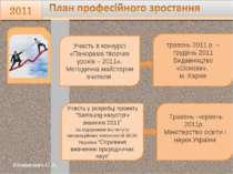 Юхимович О.А. Участь в конкурсі «Панорама творчих уроків – 2011». Методична м...