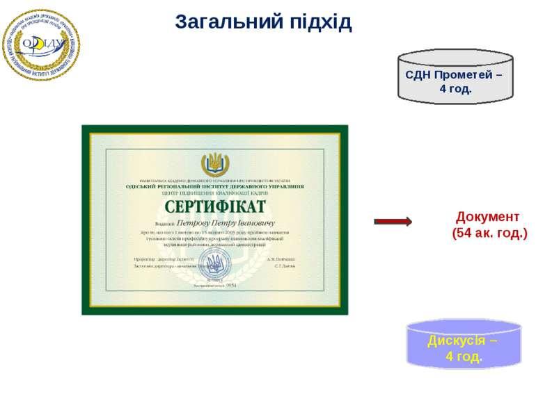 Загальний підхід Дистанційний курс (тематичний семінар) – 54 години Документ ...