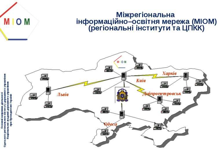 Міжрегіональна інформаційно–освітня мережа (МІОМ) (регіональні інститути та Ц...