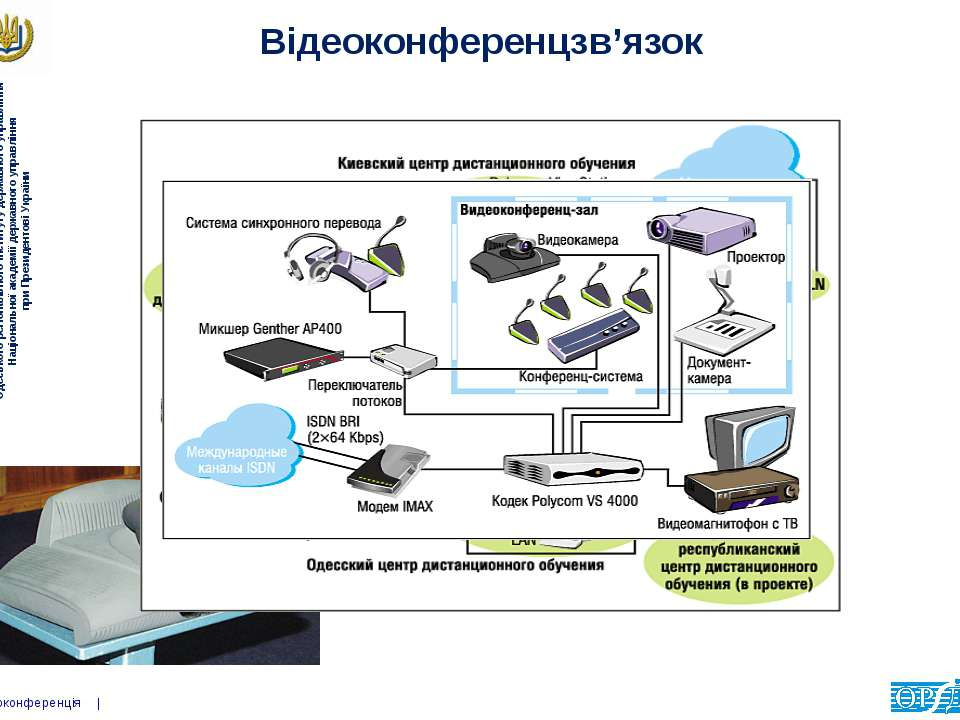 Відеоконференція | Відеоконференцзв'язок Основні напрямки діяльності Одеськог...