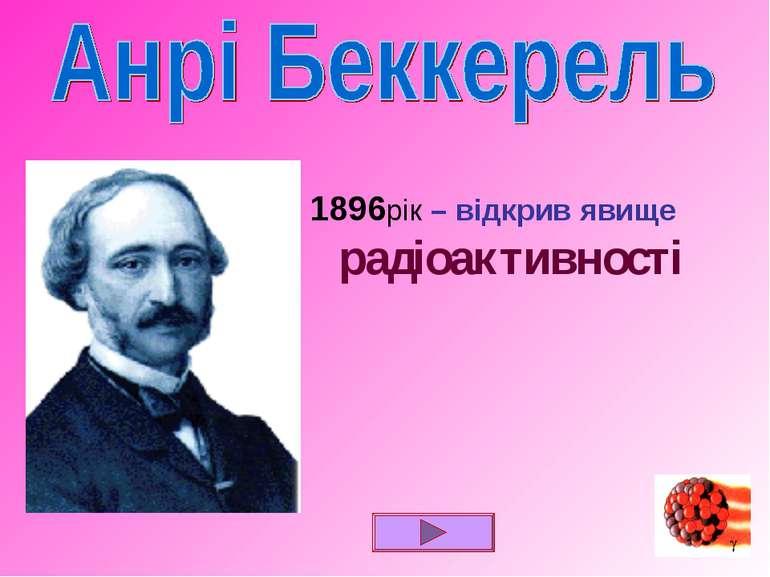 1896рік – відкрив явище радіоактивності