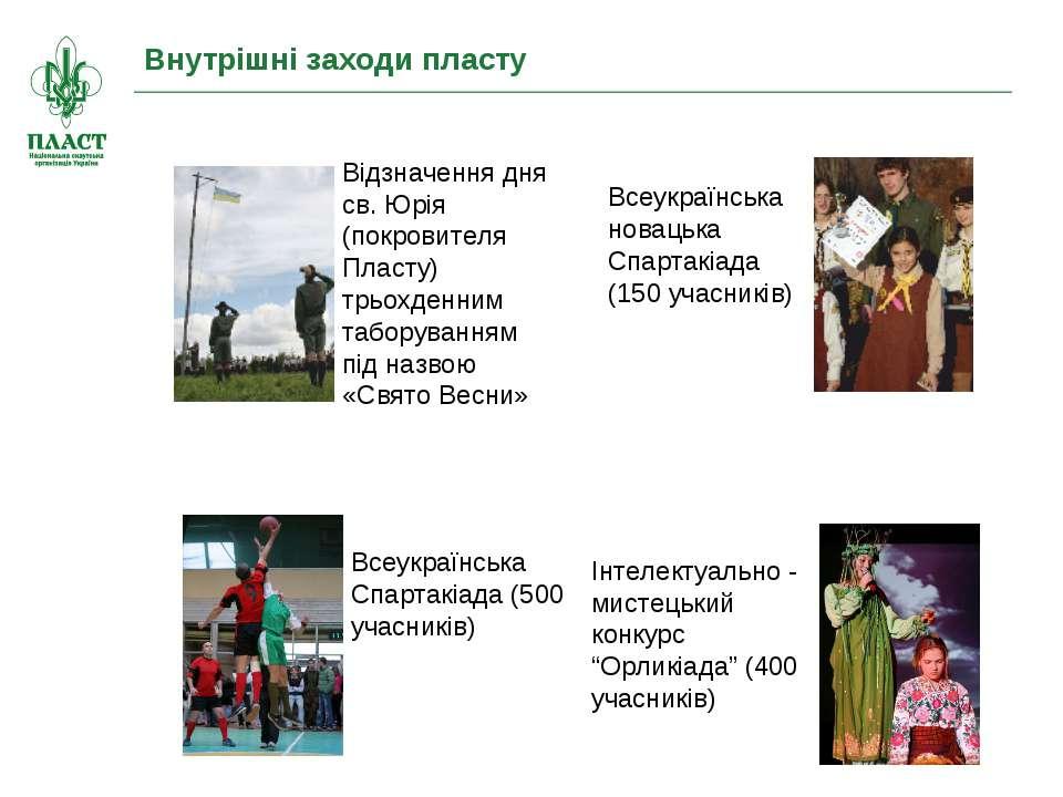 Внутрішні заходи пласту Всеукраїнська Спартакіада (500 учасників) Iнтелектуал...
