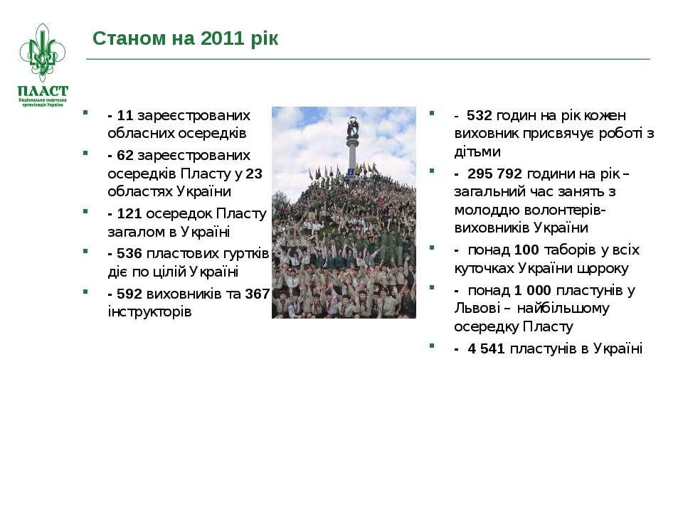 Станом на 2011 рік - 11 зареєстрованих обласних осередків - 62 зареєстрованих...