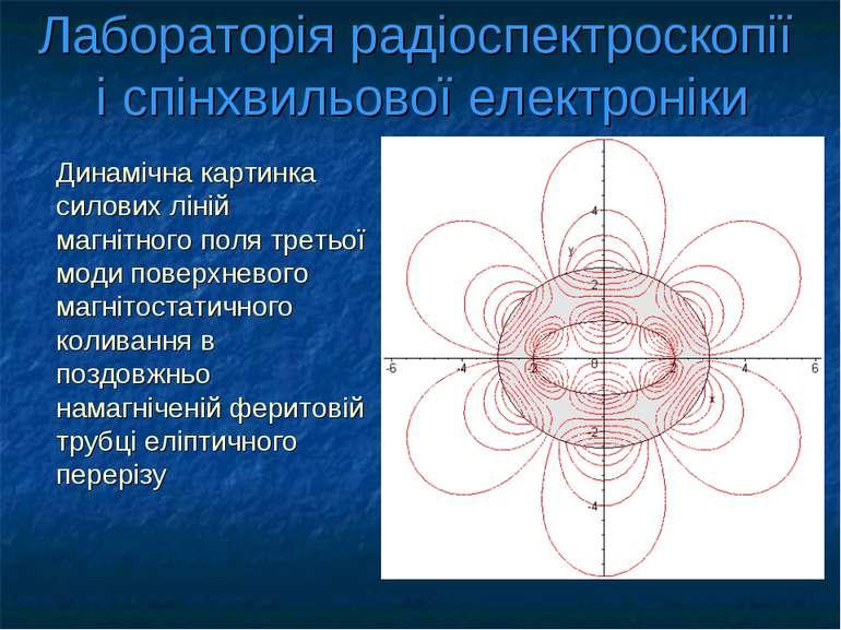 Лабораторія радіоспектроскопії і спінхвильової електроніки Динамічна картинка...