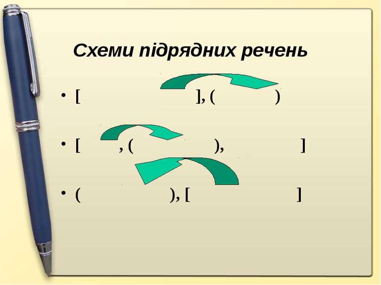 Схеми підрядних речень [ ], ( ) [ , ( ), ] ( ), [ ]