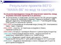 """Результати проектів ВЕГО """"МАМА-86"""" по воді та санітарії За 14 років впровадже..."""