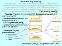Класи етапу аналізу Пригадаємо… Засоби розширення UML. Стереотипи прикордонні...