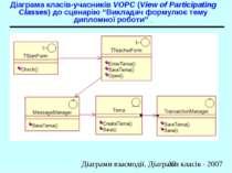 """Діаграма класів-учасників VOPC (View of Participating Classes) до сценарію """"В..."""