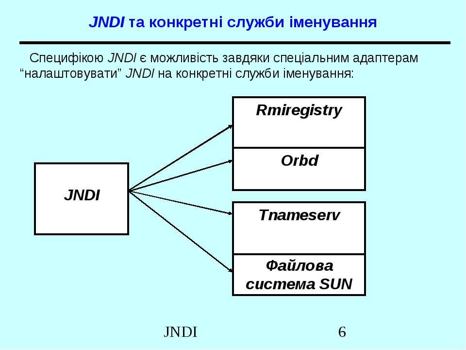 JNDI та конкретні служби іменування Специфікою JNDI є можливість завдяки спец...