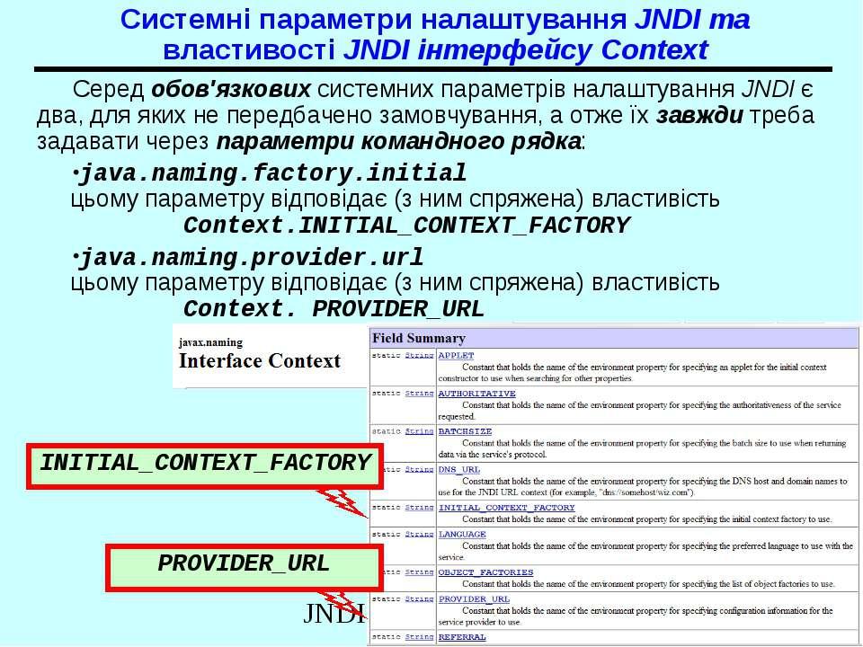 Системні параметри налаштування JNDI та властивості JNDI інтерфейсу Context С...