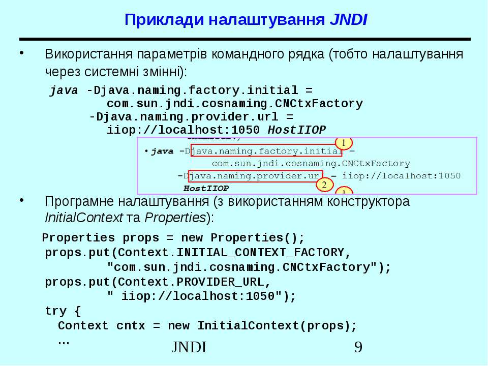 Приклади налаштування JNDI Використання параметрів командного рядка (тобто на...