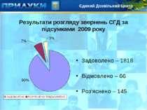 Результати розгляду звернень СГД за підсумками 2009 року Задоволено – 1818 Ві...