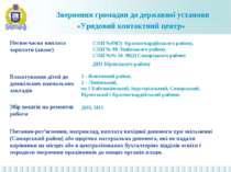 Звернення громадян до державної установи «Урядовий контактний центр» Несвоєча...