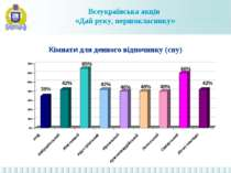 Всеукраїнська акція «Дай руку, першокласнику» Кімнати для денного відпочинку ...