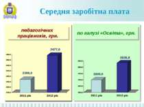 Середня заробітна плата педагогічних працівників, грн. по галузі «Освіта», грн.