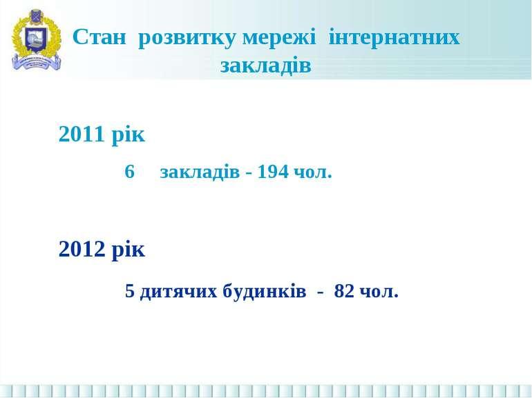 Стан розвитку мережі інтернатних закладів 2011 рік 5 дитячих будинків - 82 чо...