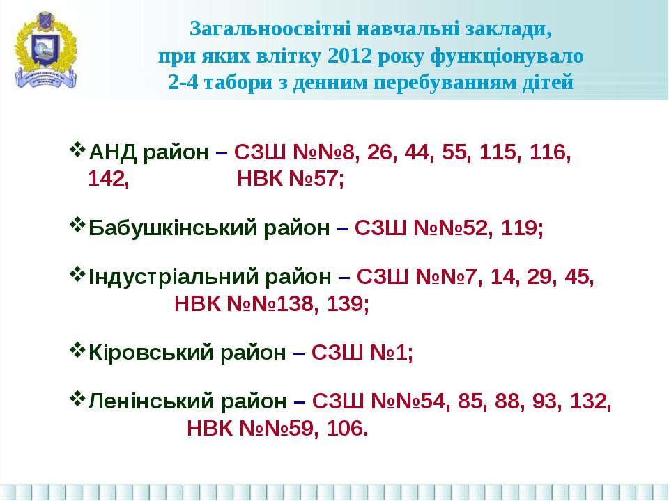 Загальноосвітні навчальні заклади, при яких влітку 2012 року функціонувало 2-...