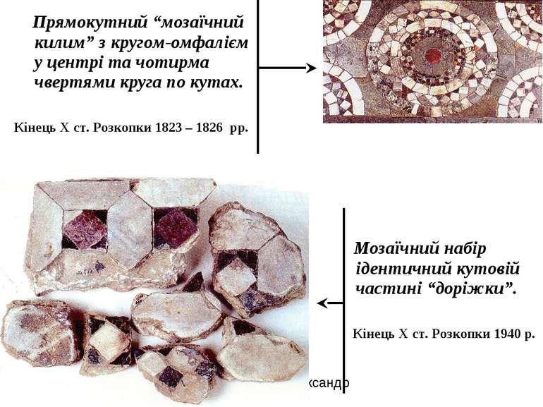 """Прямокутний """"мозаїчний килим"""" з кругом-омфалієм у центрі та чотирма чвертями ..."""