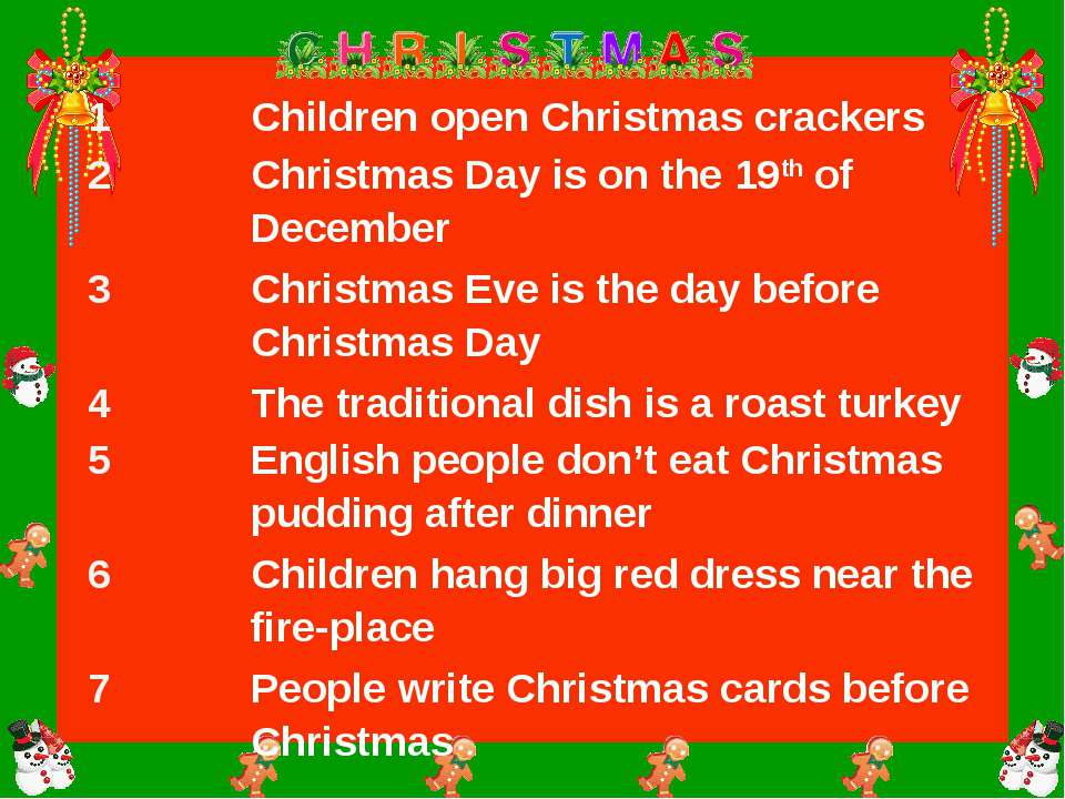 1    Children open Christmas crackers 2   Christmas Day is on the 19th of Dec...