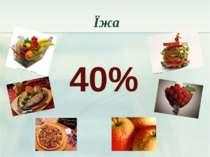 Їжа 40%