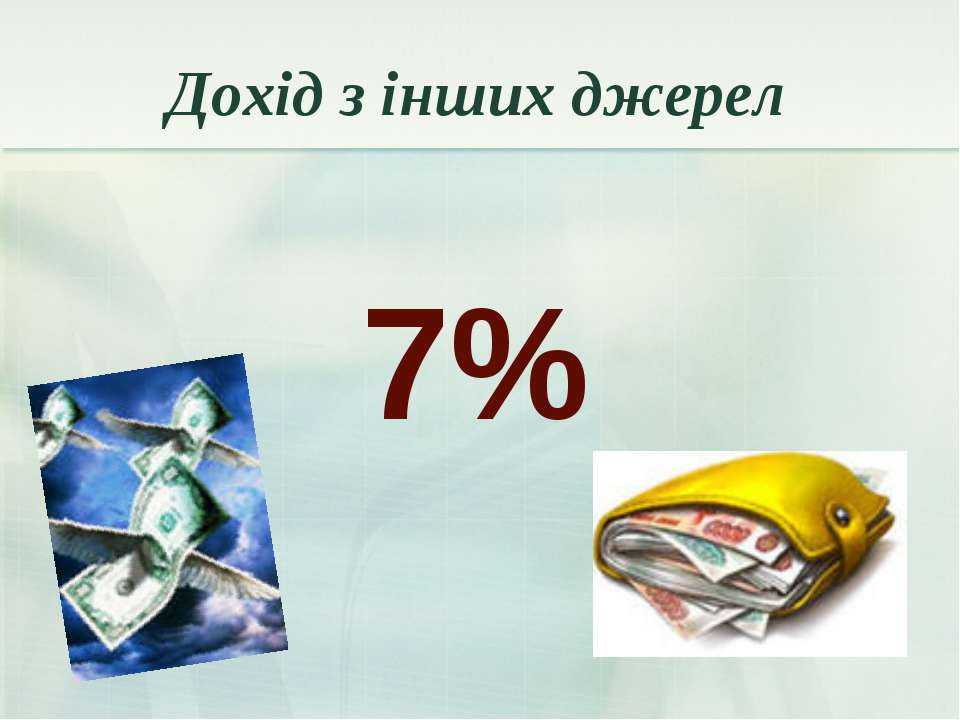 Дохід з інших джерел 7%