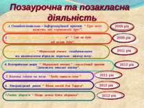"""Позаурочна та позакласна діяльність 2. Урок - проект з курсу """" Основи здоров'..."""