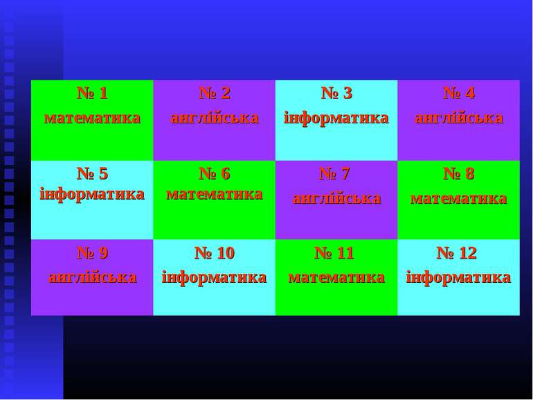 № 1 математика № 2 англійська № 3 інформатика № 4 англійська № 5 інформатика ...