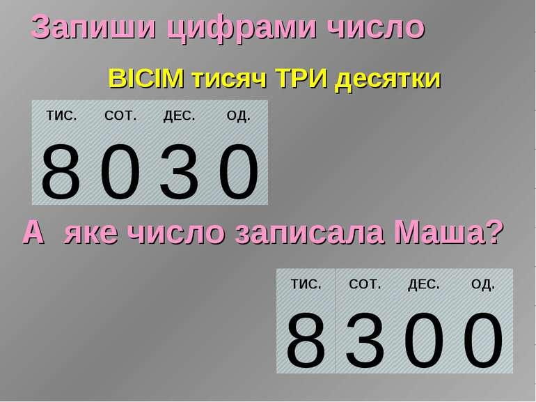 8 3 8 3 А яке число записала Маша? Запиши цифрами число ВІСІМ тисяч ТРИ десятки