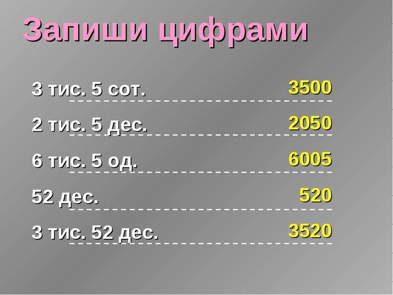 Запиши цифрами 3 тис. 5 сот. 2 тис. 5 дес. 6 тис. 5 од. 52 дес. 3 тис. 52 дес...
