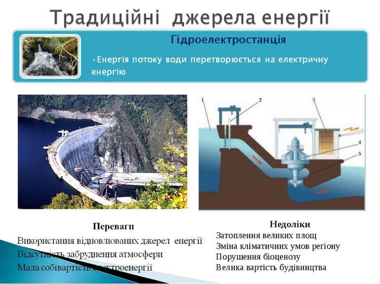 Недоліки Затоплення великих площ Зміна кліматичних умов регіону Порушення біо...