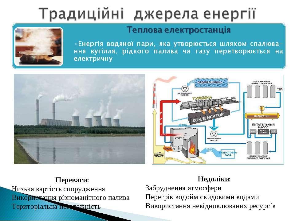 Недоліки: Забруднення атмосфери Перегрів водойм скидовими водами Використання...