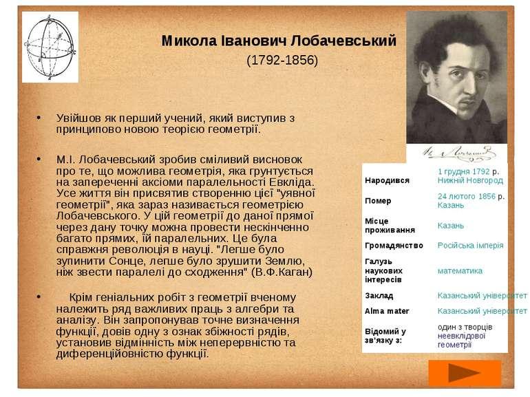 Микола Іванович Лобачевський (1792-1856) Увійшов як перший учений, який вист...