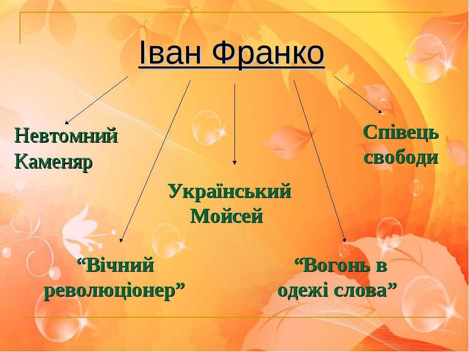"""Невтомний Каменяр Іван Франко """"Вічний революціонер"""" Український Мойсей """"Вогон..."""