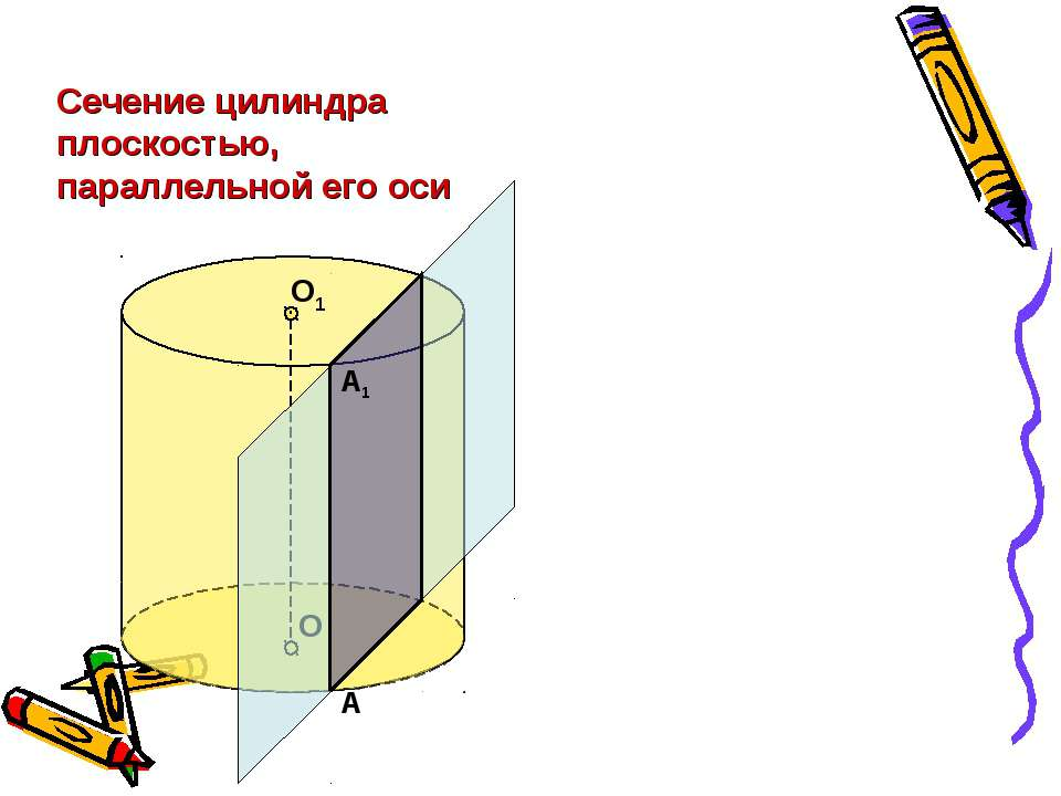 Сечение цилиндра плоскостью, параллельной его оси А А1