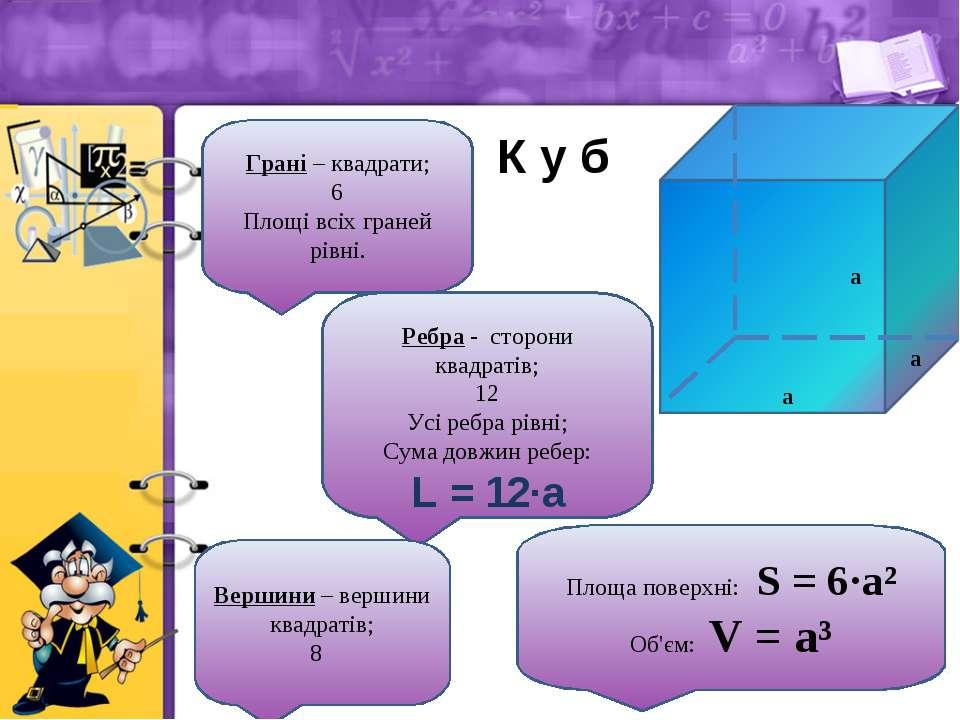 Вершини – вершини квадратів; 8 Грані – квадрати; 6 Площі всіх граней рівні. Р...