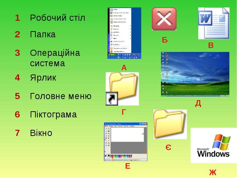 А Ж Є Е Г Д В Б 1 Робочий стіл 2 Папка 3 Операційна система 4 Ярлик 5 Головне...