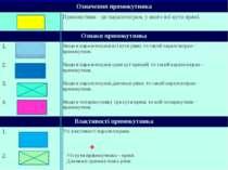 + Означення прямокутника Прямокутник – це паралелограм, у якого всі кути прям...