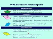 Ромб. Властивості та ознаки ромба + Означення ромба Ромб – це паралелограм, у...