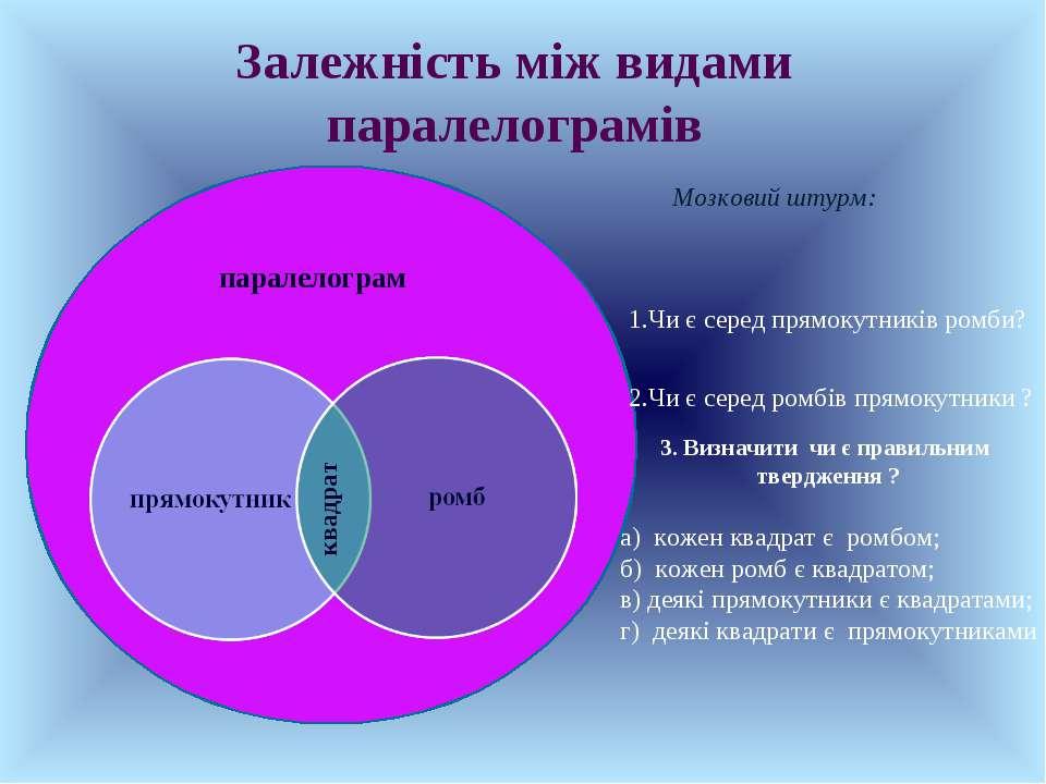 Залежність між видами паралелограмів квадрат паралелограм 1.Чи є серед прямок...