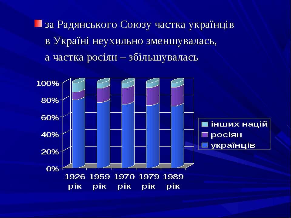 за Радянського Союзу частка українців в Україні неухильно зменшувалась, а час...