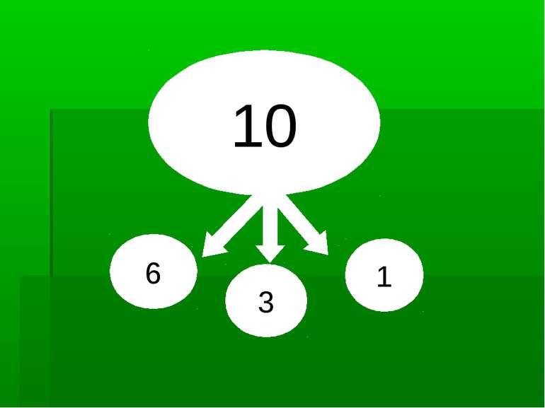 10 6 6 3 1